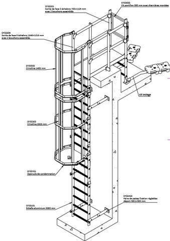 Composants de l'échelle à crinoline